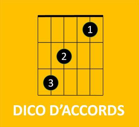 apprendre la guitare pdf