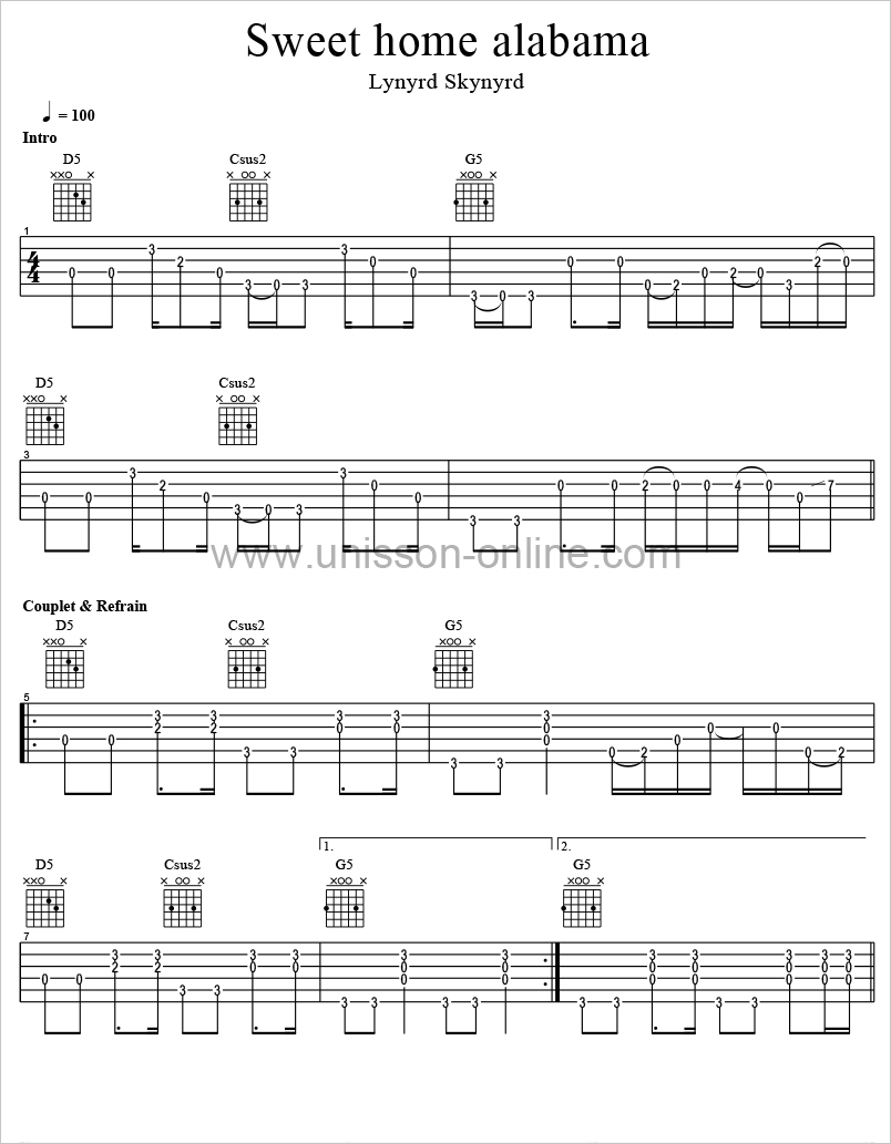 Sweet Home Alabama Guitar Tab Lynyrd Skynyrd : Auto Design Tech